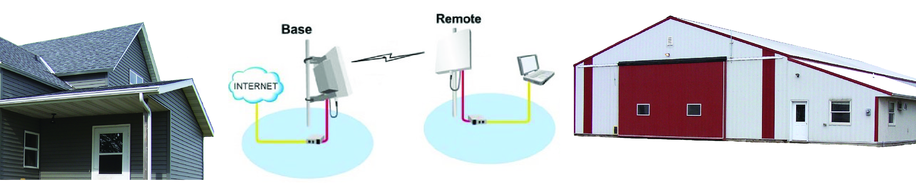 Extend Your Wireless Internet Access To Out Buildings Home Network Diagram Mn